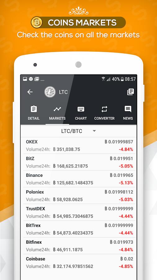 bitcoin mining average revenue