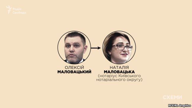 Чоловік Наталії Маловацької – юрист з команди Порошенка Олексій Маловацький