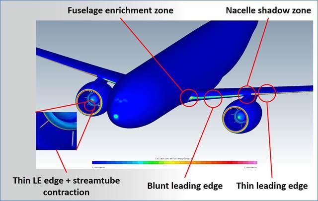 ANSYS Условия образования льда в различных местах воздушного судна: разве это можно рассчитать в 2D-постановке?