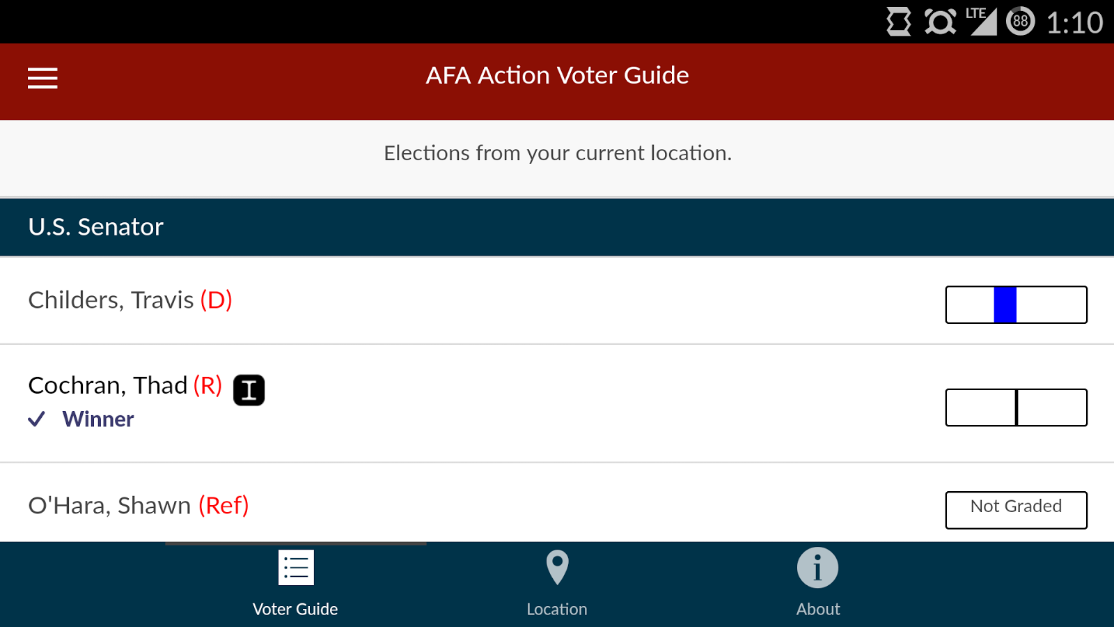 AFA Action Voter Guide- screenshot