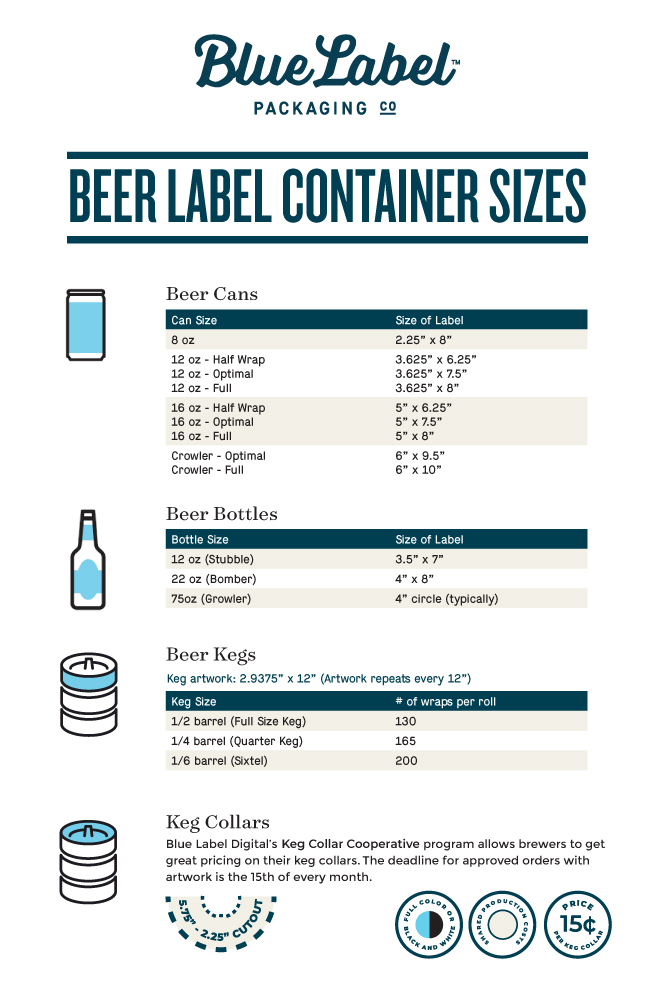 Blue Label Container Sizes