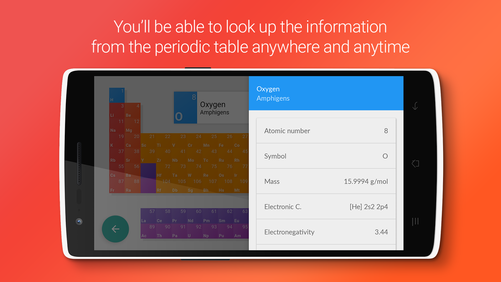 Atom periodic table tests android apps on google play atom periodic table tests screenshot gamestrikefo Image collections