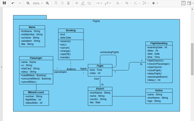 Visual paradigm online diagrams chrome web store works with google drive ccuart Choice Image