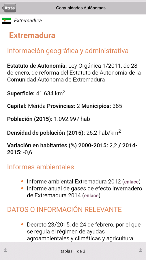 Perfil Ambiental de España- screenshot