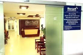Best Gynecologist in AIIMS Delhi | Nurture IVF Clinic | Elawoman