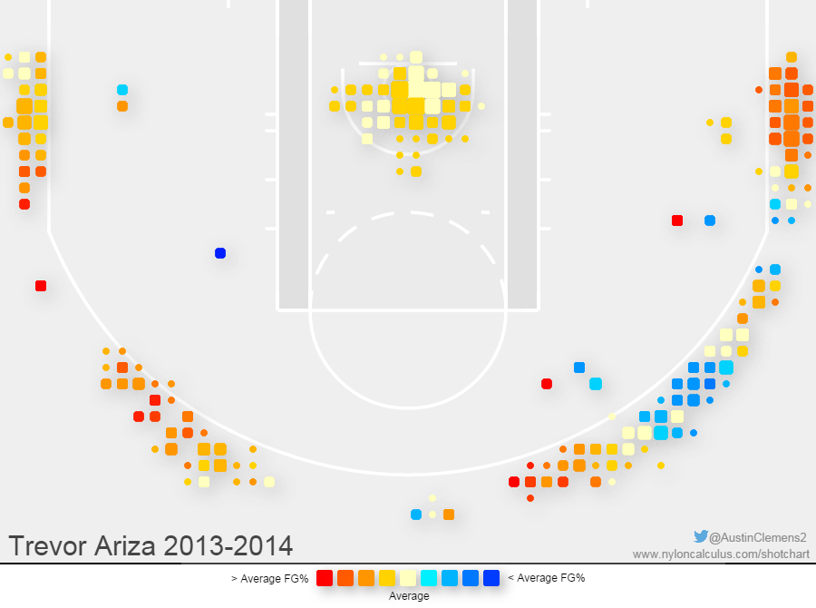 ariza shot chart.png