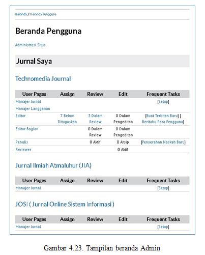 example for classification essay topics list