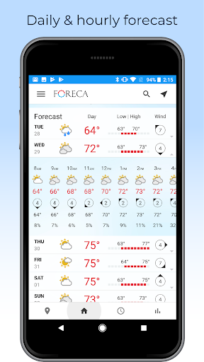 Foreca Weather screenshot 4