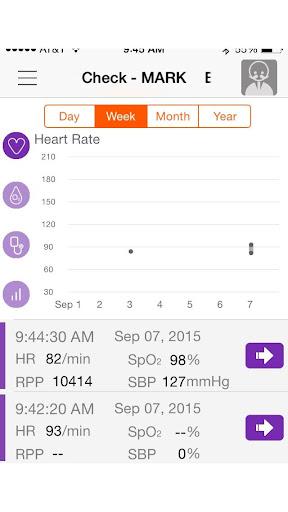 玩免費健康APP|下載BodiMetrics app不用錢|硬是要APP