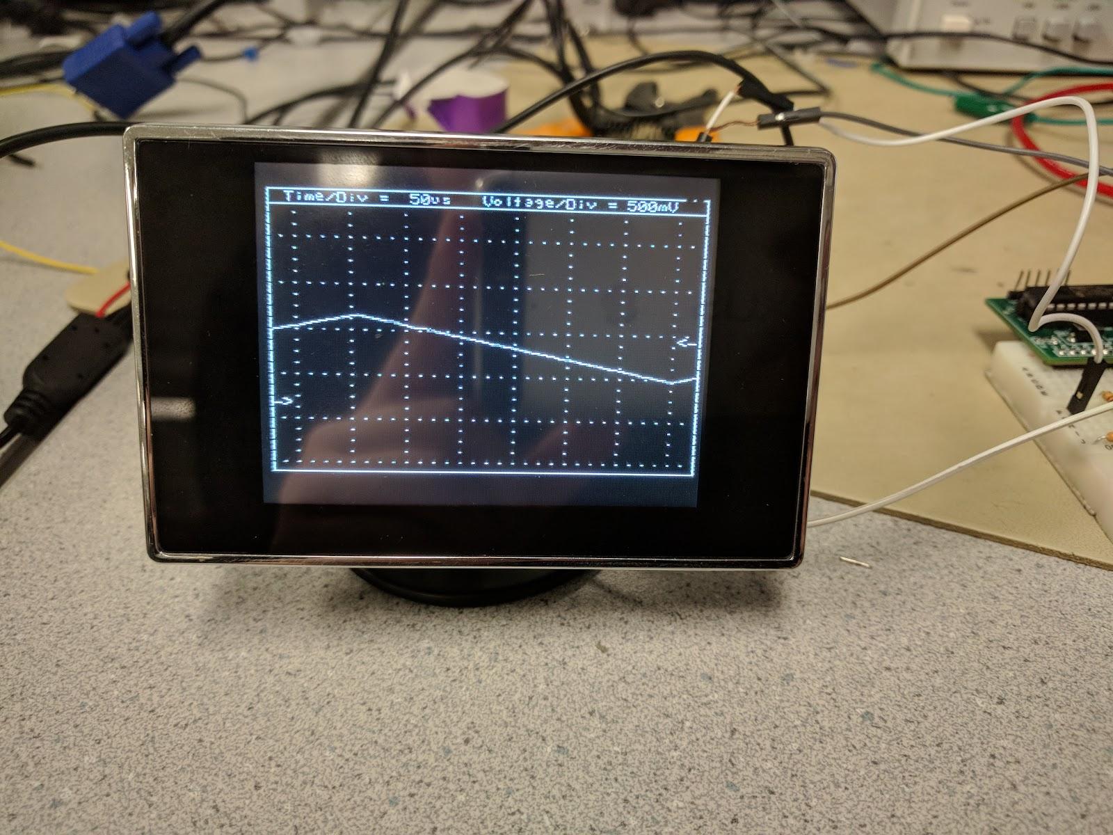~1kHz Triangular Waveform in 50us-500mV window