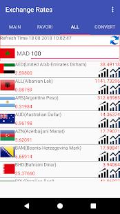 Nilai Tukar Ringgit Ke Rupiah Hari Ini : nilai, tukar, ringgit, rupiah, Currency, Converter, Moroccan, Dirham, (MAD), Google