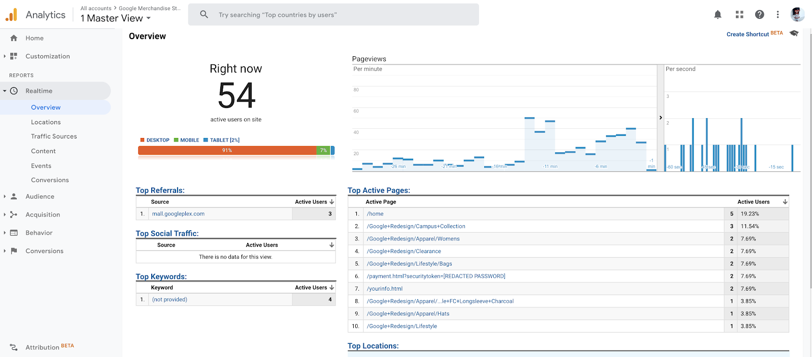 See what actions users are taking on your site