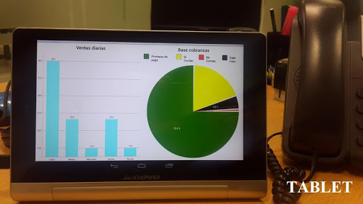 Monitor para Contact Centers