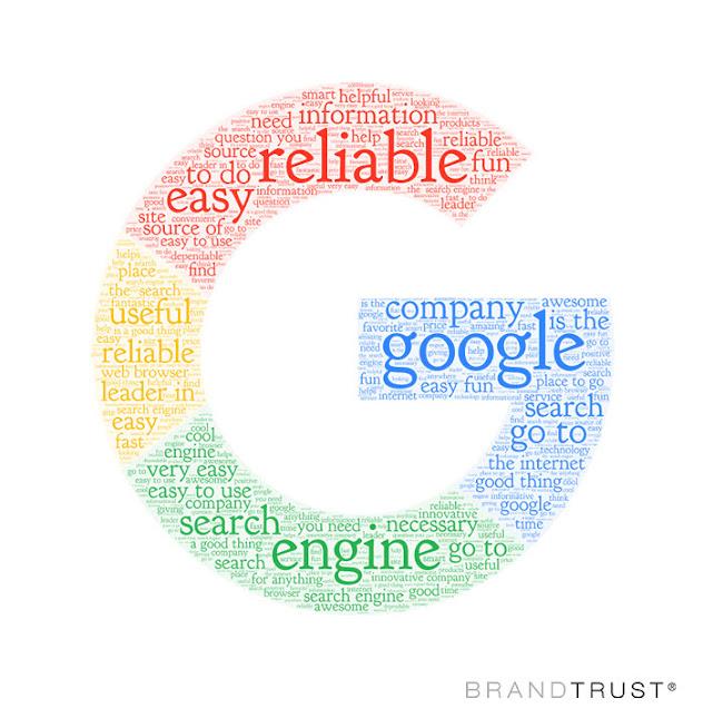 Brand Storytelling Google