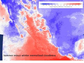 Photo: red areas are summer (May-Oct) max in cloudiness, blue areas are winter (Nov-Apr) max in cloudiness.  horizontal line is due to slightly different averaging data records in the available NASA MODIS sectors.