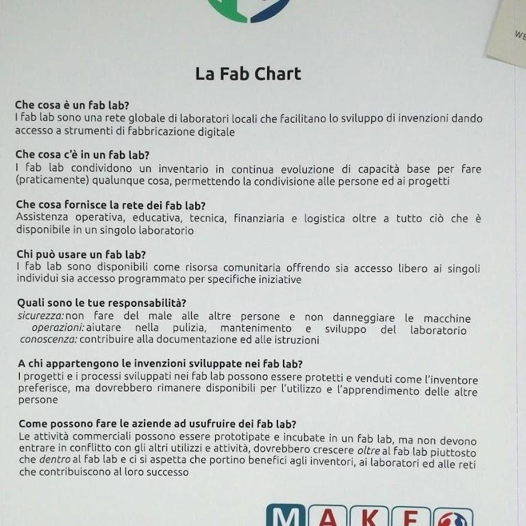 La Fab Chart