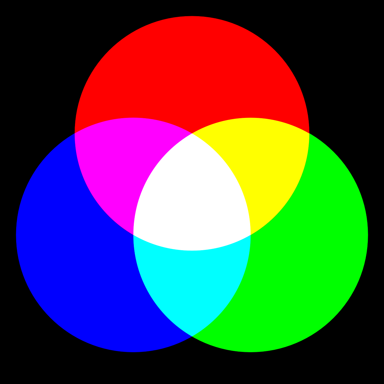 RGB color circles