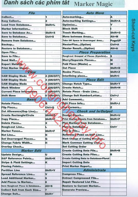 Short-cut Keys và Glossary Cơ Bản Phần Mềm CREACOMPO Toray-ACS 4