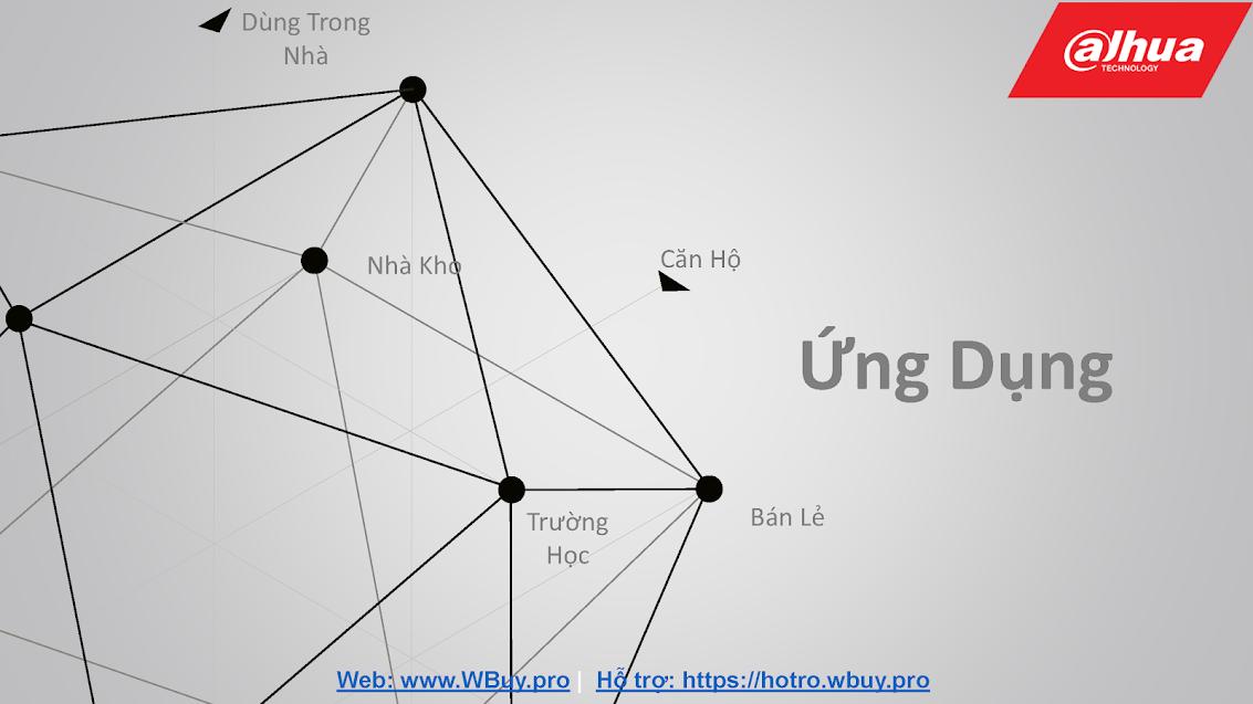 Các lĩnh vực mà quý khách có thể sử dụng các thiết bị báo động của Dahua