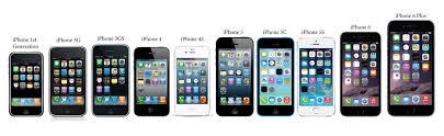 مميزات Iphone 11 pro max من شركة آبل: