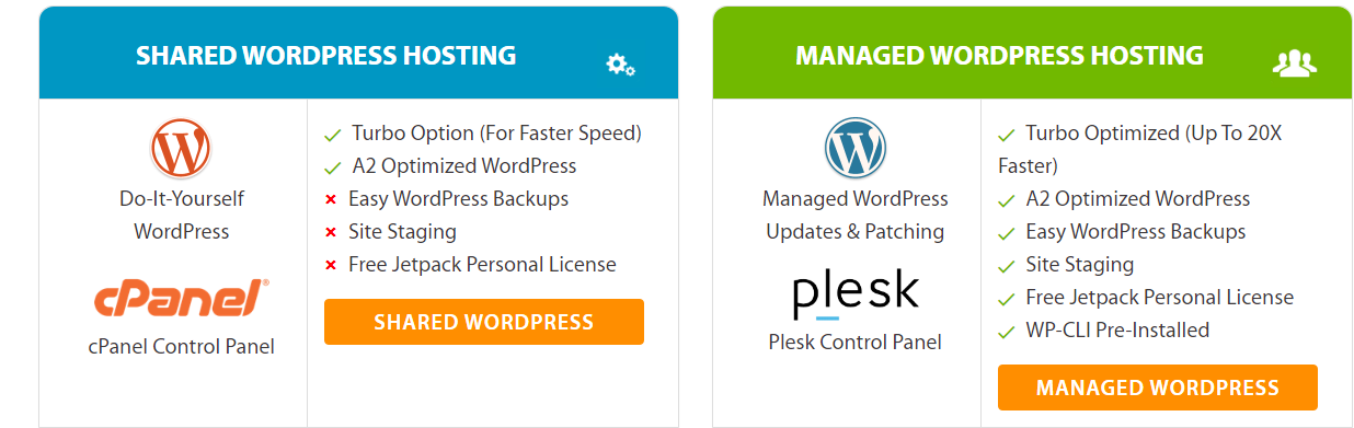 A2 Hosting WordPress Pricing, shared vs Managed