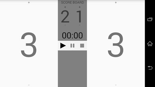 スコアボード-Scoreboard
