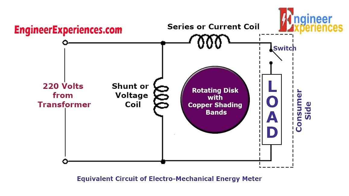 Equivalent Circuit of Energy meters
