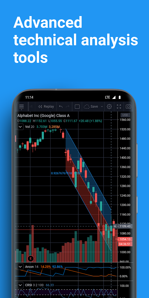 bitcoin stock tradingview