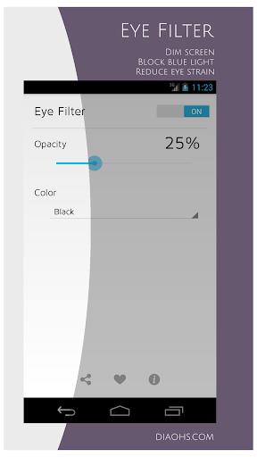 Eye Filter block bluelight