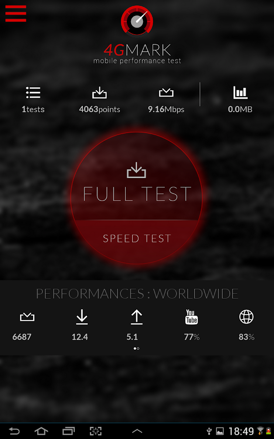 4Gmark (Full & Speed Test)- screenshot