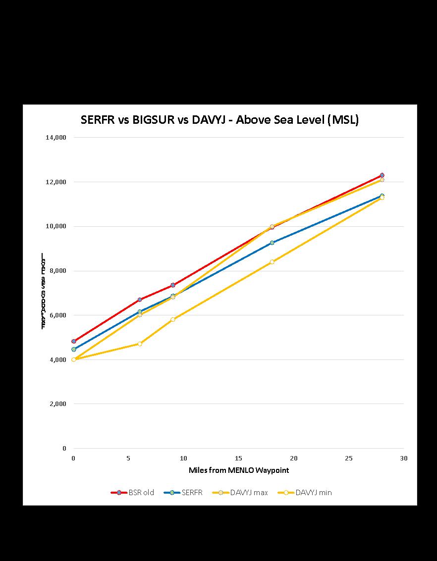 BSRSERFR%20MSL%20amended.pdf