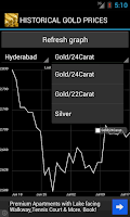 Screenshot of India Daily Gold Silver Price