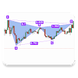 ForexApp - free signals