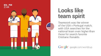 Photo: United they score. #WeBelieve #OneNationOneTeam #GoogleTrends