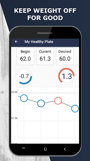 My Healthy Plate screenshot 2