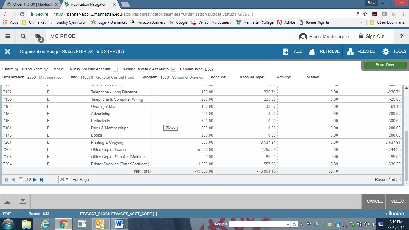 image depicting organization budget status