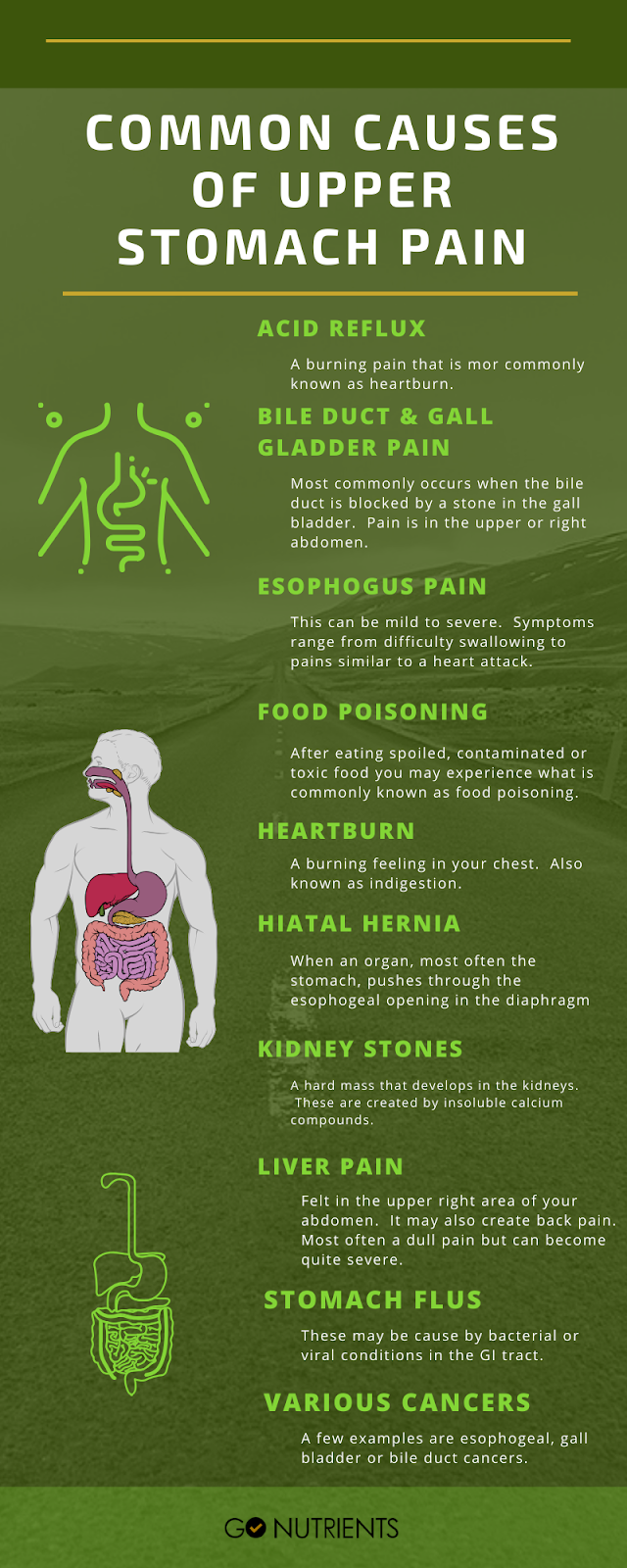 Common Causes of Stomach Pain & Natural Remedies