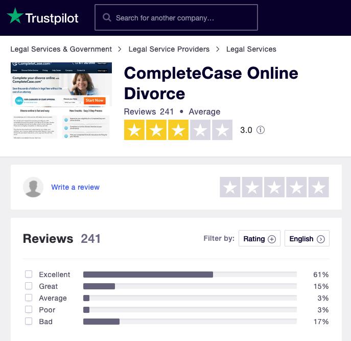 complete case reviews