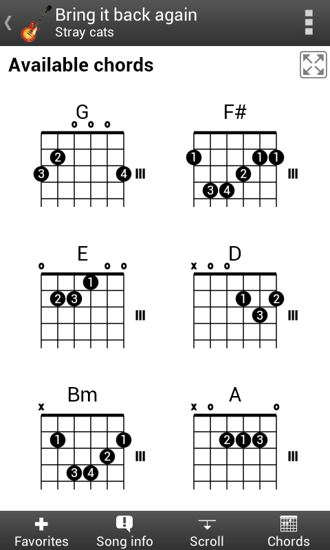 GuitarTab - Tabs and chords - Android Apps on Google Play