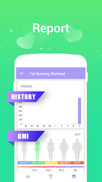 Fat Burning Workout - Home Weight lose
