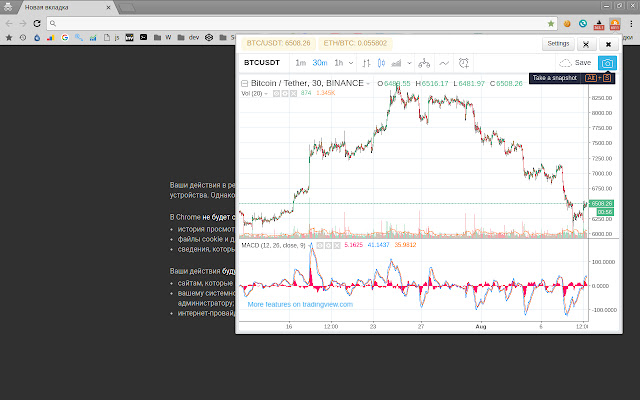 trading bitcoin ticker bitcoin a neteller