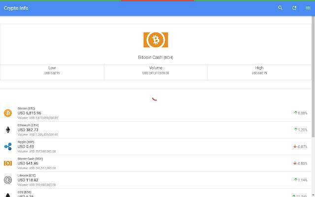 Crypto Info Coin