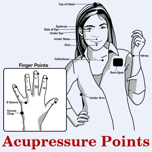 Acupressure Points Guide - Apps on Google Play