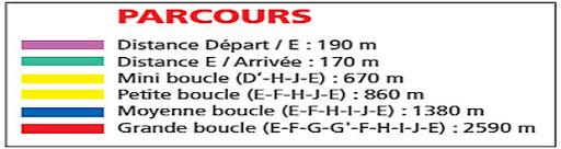 distance_boucle_bayard2015