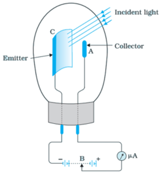 Photoelectric cells