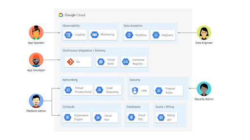 Build a platform with KRM: Part 5 - Manage hosted resources from Kubernetes