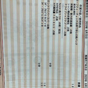 BRZ  ZC6 GT G型のカスタム事例画像 motohiroさんの2020年08月24日10:42の投稿