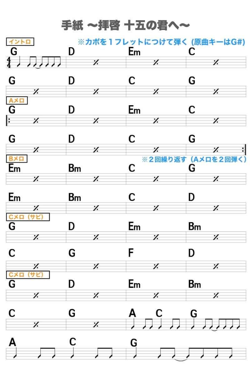 【練習用コード楽譜】 アンジェラ・アキ「手紙 〜拝啓 十五の君へ〜」/ギター初心者(入門者)向け簡単スコアの楽譜1