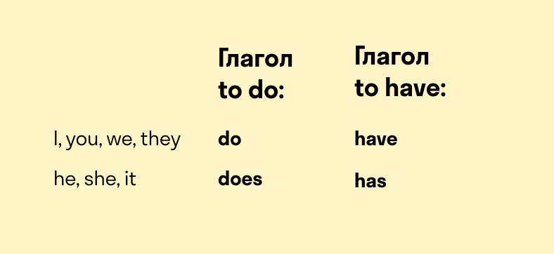Глагол to do в Present Simple