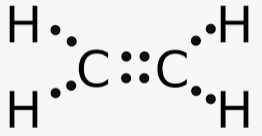 completing octet for both C and H atoms